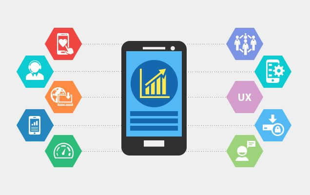 How much does it cost to develop an app for a startup? 1